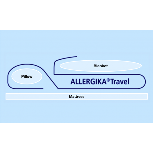 ALLERGIKA® TRAVEL BAG
